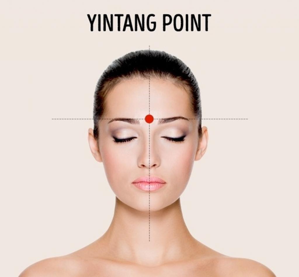 www.spiritselfhealth.com-acupressure for headaches
